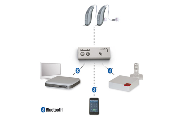 bluetooth-hearing-aid